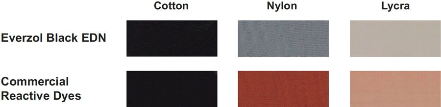Cotton/Nylon/Lycra (Cross-Dyeing) | Everlight Colorants