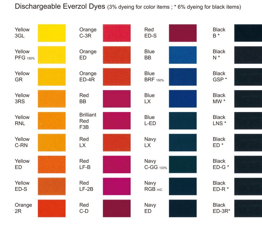 Everlight Colorants