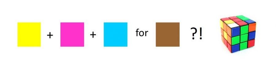 近年來數位印花的技術優勢,讓流行設計大解放 | Everlight Colorants
