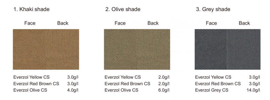 敏感色系與磨毛織物之冷壓染染色 | Everlight Colorants